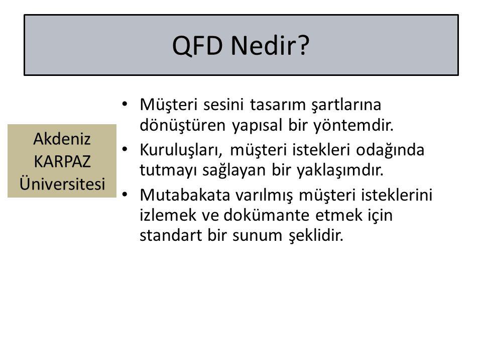 Akdeniz KARPAZ Üniversitesi QFD Nedir? Müşteri sesini tasarım şartlarına dönüştüren yapısal bir yöntemdir. Kuruluşları, müşteri istekleri odağında tut