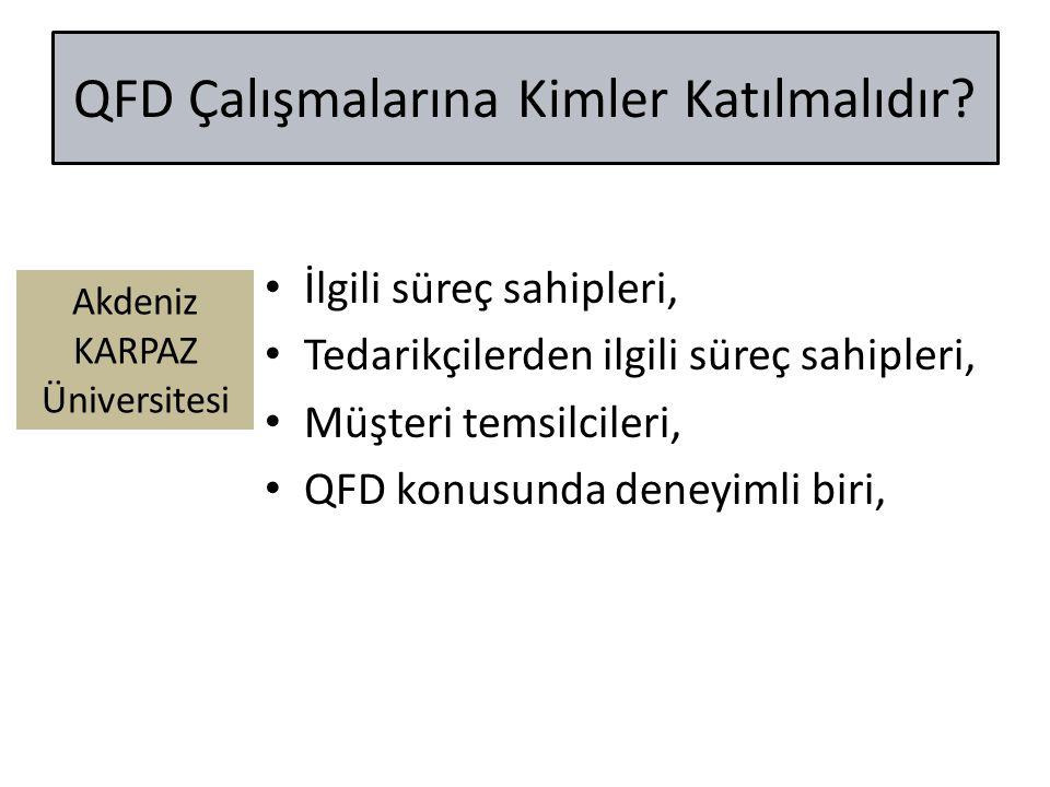 Akdeniz KARPAZ Üniversitesi QFD Çalışmalarına Kimler Katılmalıdır? İlgili süreç sahipleri, Tedarikçilerden ilgili süreç sahipleri, Müşteri temsilciler