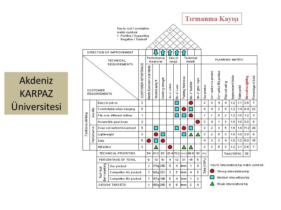 Akdeniz KARPAZ Üniversitesi Tırmanma Kayışı