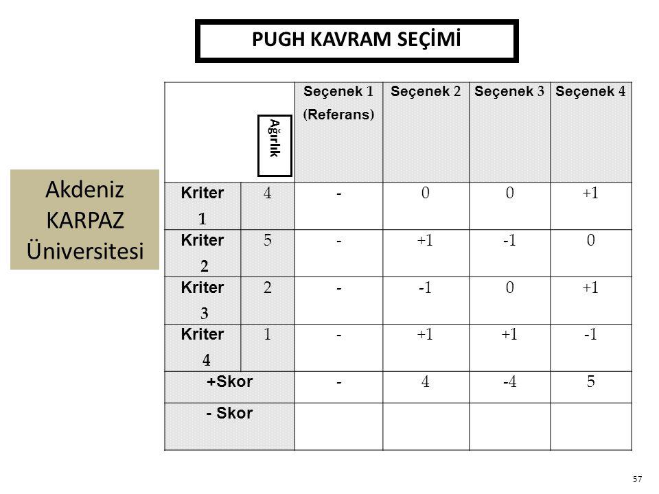 Akdeniz KARPAZ Üniversitesi Seçenek 1 ( Referans ) Seçenek 2 Seçenek 3 Seçenek 4 Kriter 1 4-00+1 Kriter 2 5-+10 Kriter 3 2-0+1 Kriter 4 1-+1 +Skor -4-