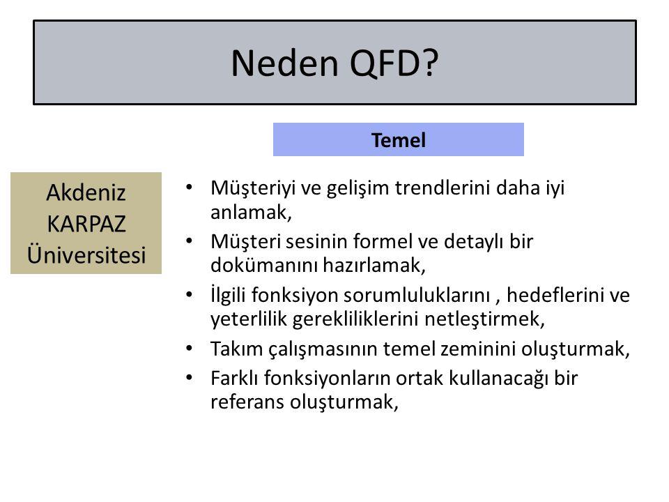 Akdeniz KARPAZ Üniversitesi Neden QFD? Müşteriyi ve gelişim trendlerini daha iyi anlamak, Müşteri sesinin formel ve detaylı bir dokümanını hazırlamak,
