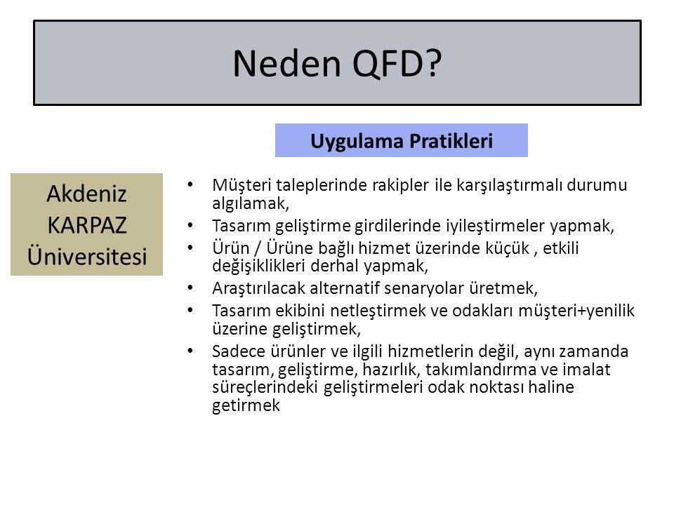Akdeniz KARPAZ Üniversitesi Neden QFD? Müşteri taleplerinde rakipler ile karşılaştırmalı durumu algılamak, Tasarım geliştirme girdilerinde iyileştirme