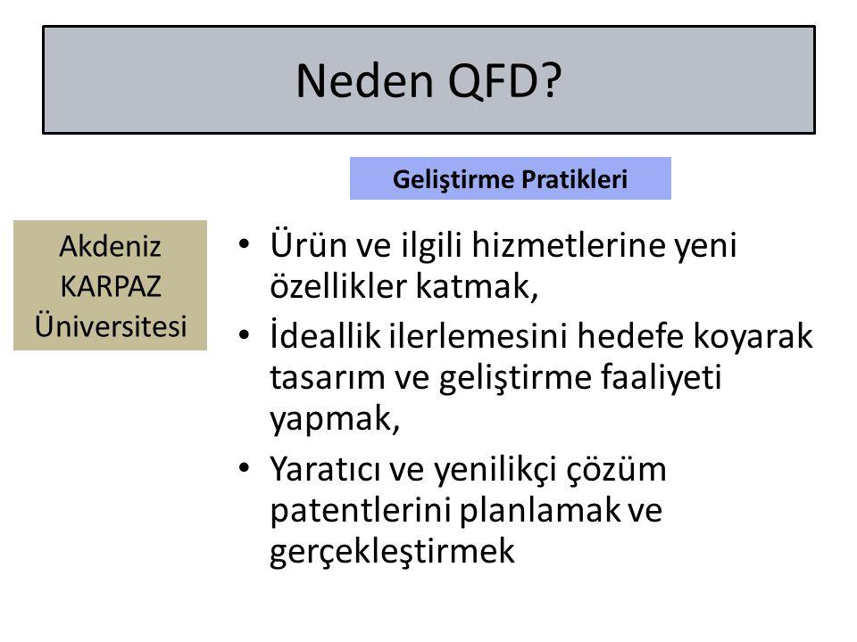 Akdeniz KARPAZ Üniversitesi Neden QFD? Ürün ve ilgili hizmetlerine yeni özellikler katmak, İdeallik ilerlemesini hedefe koyarak tasarım ve geliştirme