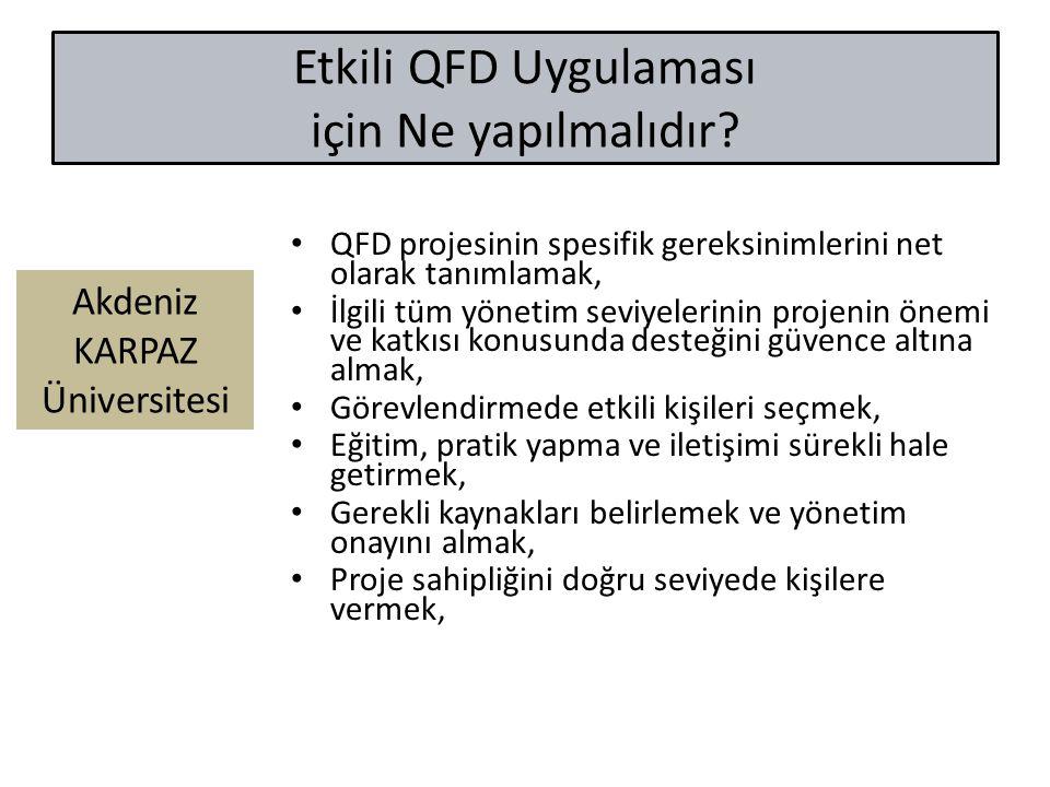 Akdeniz KARPAZ Üniversitesi Etkili QFD Uygulaması için Ne yapılmalıdır? QFD projesinin spesifik gereksinimlerini net olarak tanımlamak, İlgili tüm yön