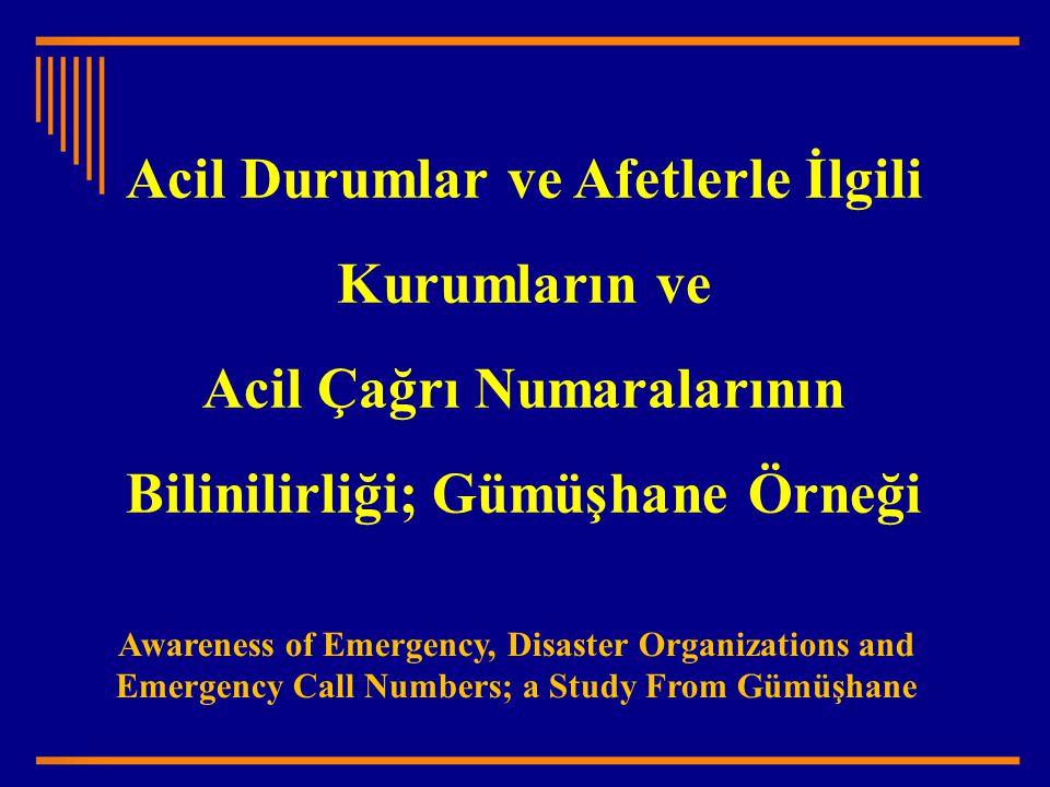 Gümüşhane ilinde; Acil durumlar ve afetlerle ilgili kurum ve kuruluşlar Acil telefon numaralarının toplum tarafından bilinilirliği tespiti Amaç