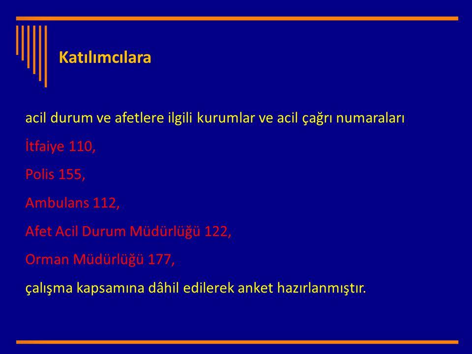 http://www.wpro.who.int/mediacentre/factsheets/fs_20061207/en/ Kadıoğlu M.