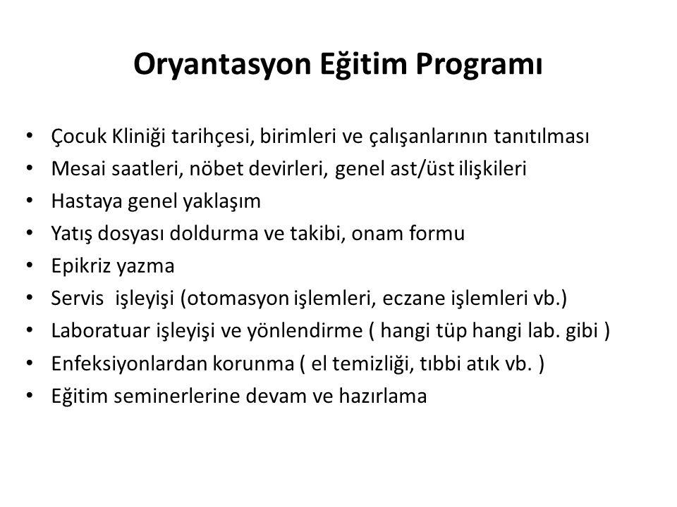 Oryantasyon Eğitim Programı Çocuk Kliniği tarihçesi, birimleri ve çalışanlarının tanıtılması Mesai saatleri, nöbet devirleri, genel ast/üst ilişkileri