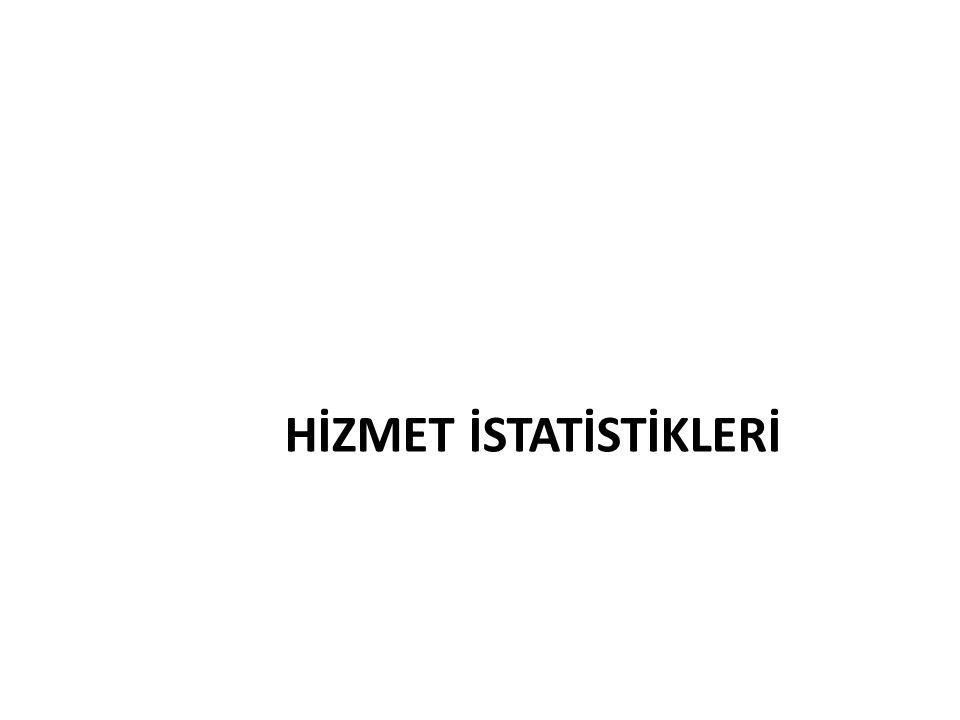 HİZMET İSTATİSTİKLERİ