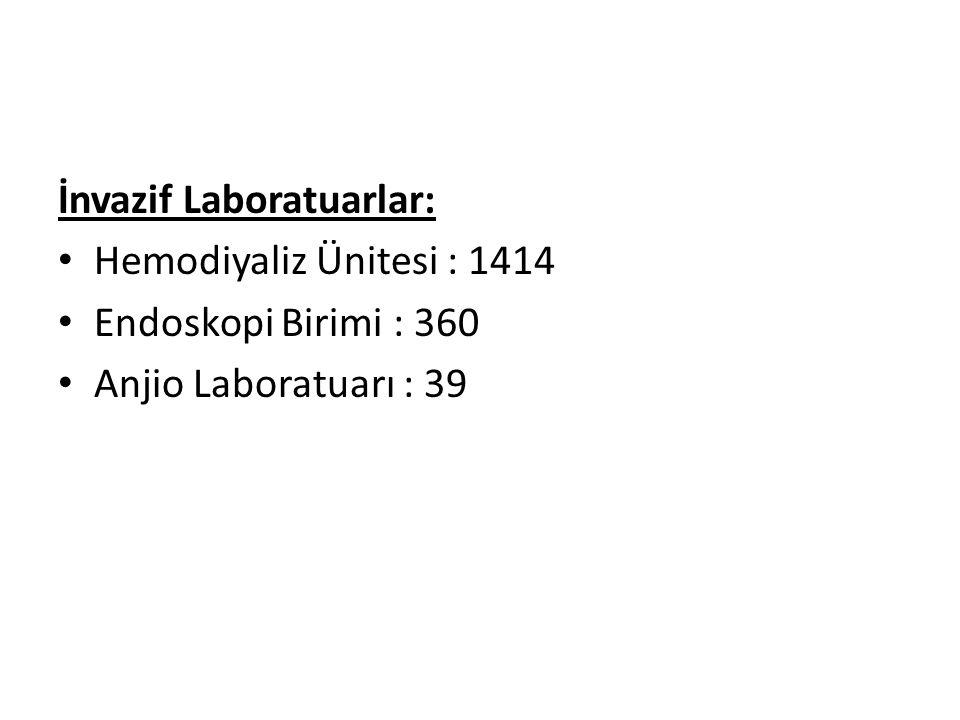 İnvazif Laboratuarlar: Hemodiyaliz Ünitesi : 1414 Endoskopi Birimi : 360 Anjio Laboratuarı : 39