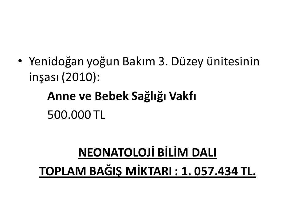 Yenidoğan yoğun Bakım 3. Düzey ünitesinin inşası (2010): Anne ve Bebek Sağlığı Vakfı 500.000 TL NEONATOLOJİ BİLİM DALI TOPLAM BAĞIŞ MİKTARI : 1. 057.4