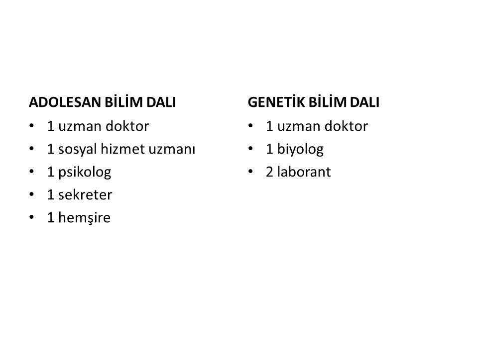 ADOLESAN BİLİM DALI 1 uzman doktor 1 sosyal hizmet uzmanı 1 psikolog 1 sekreter 1 hemşire GENETİK BİLİM DALI 1 uzman doktor 1 biyolog 2 laborant
