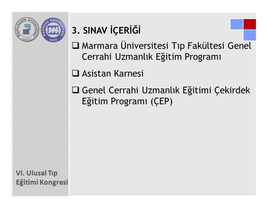 VI. Ulusal Tıp Eğitimi Kongresi  Marmara Üniversitesi Tıp Fakültesi Genel Cerrahi Uzmanlık Eğitim Programı  Asistan Karnesi  Genel Cerrahi Uzmanlık