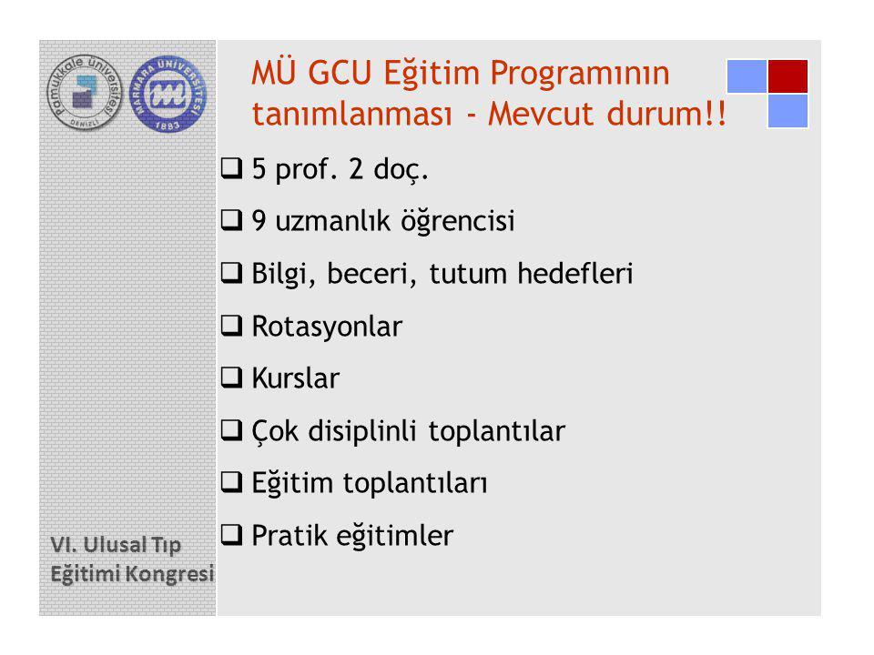 VI.Ulusal Tıp Eğitimi Kongresi MÜ GCU Eğitim Programının tanımlanması - Mevcut durum!.