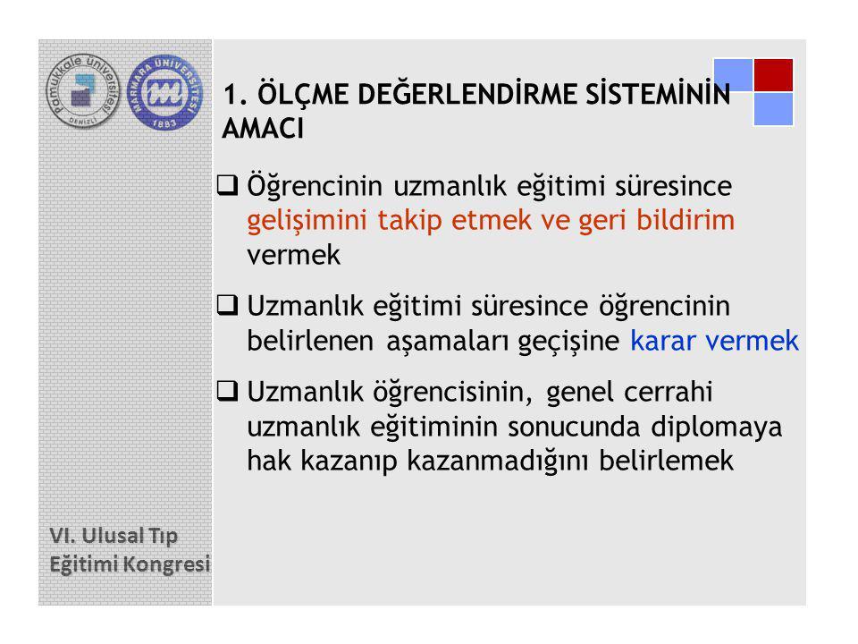 VI.Ulusal Tıp Eğitimi Kongresi  Türk Cerrahi Yeterlik Yürütme Kurulu/Çekirdek yeterlikler 2.