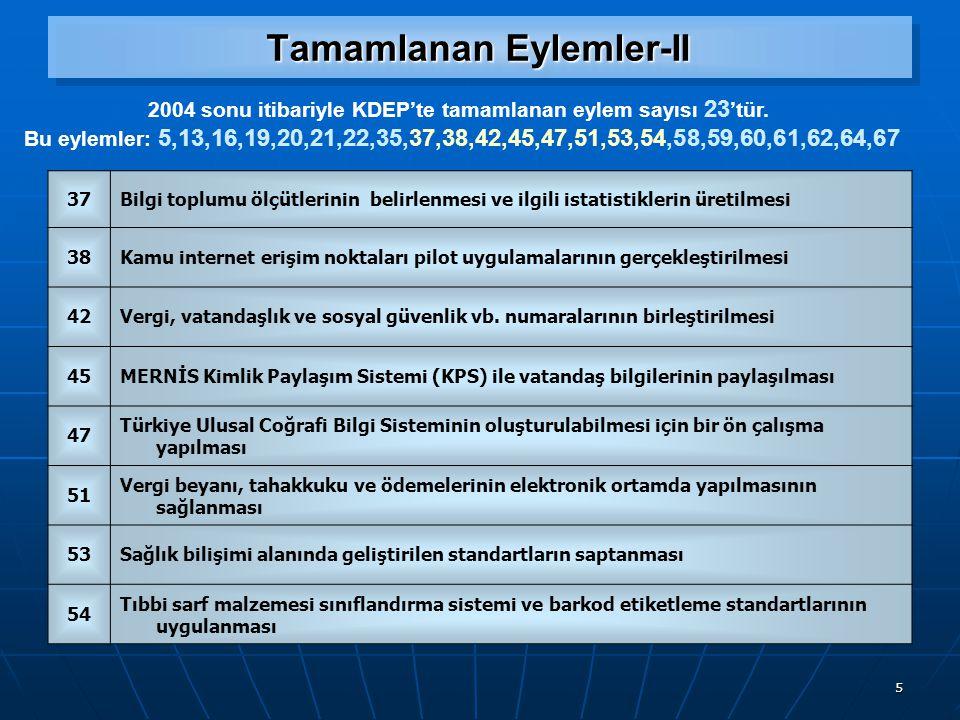 5 Tamamlanan Eylemler-II 2004 sonu itibariyle KDEP'te tamamlanan eylem sayısı 23 'tür.