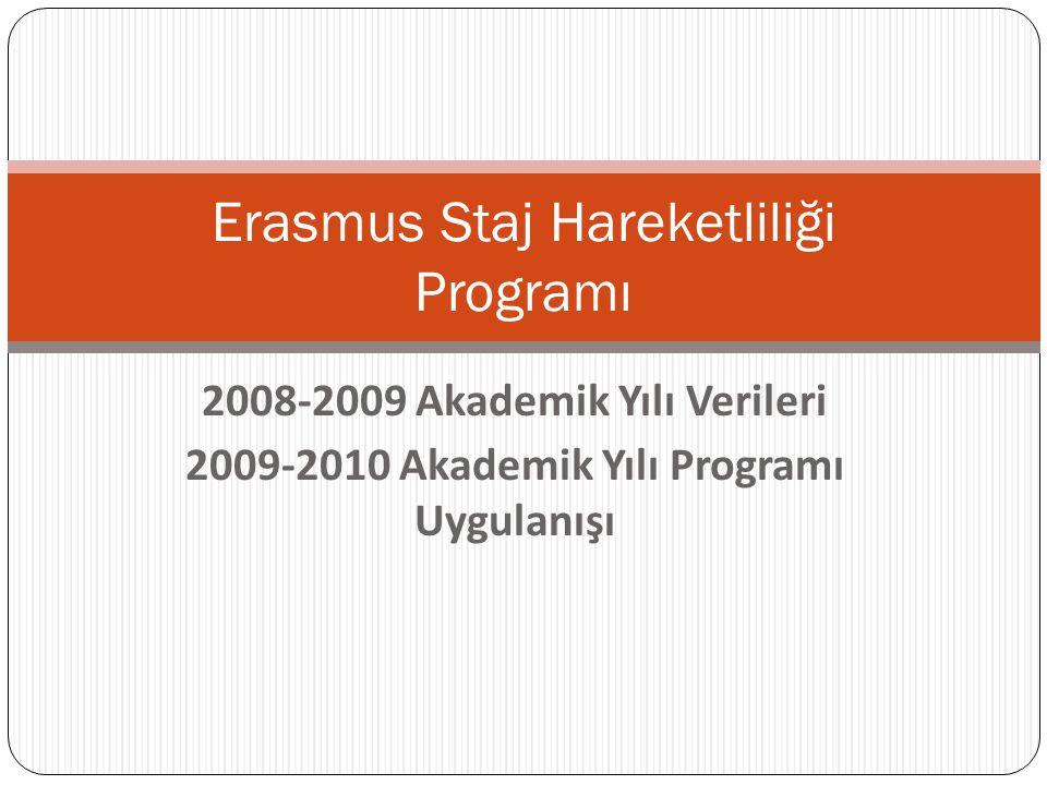 Erasmus Staj Hareketliliği Programı 2008-2009 Akademik Yılı Verileri 2009-2010 Akademik Yılı Programı Uygulanışı