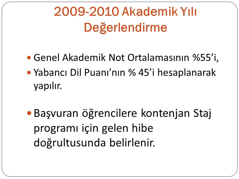 2009-2010 Akademik Yılı Değerlendirme Genel Akademik Not Ortalamasının %55'i, Yabancı Dil Puanı'nın % 45'i hesaplanarak yapılır.