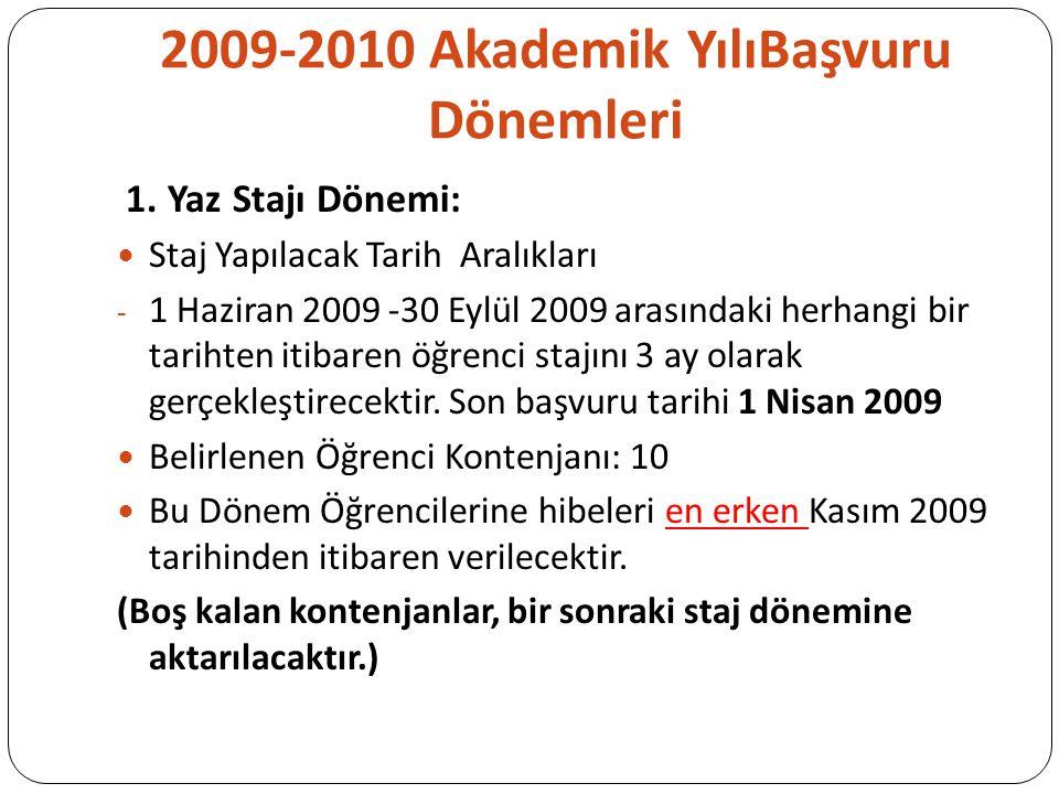 2009-2010 Akademik YılıBaşvuru Dönemleri 1.
