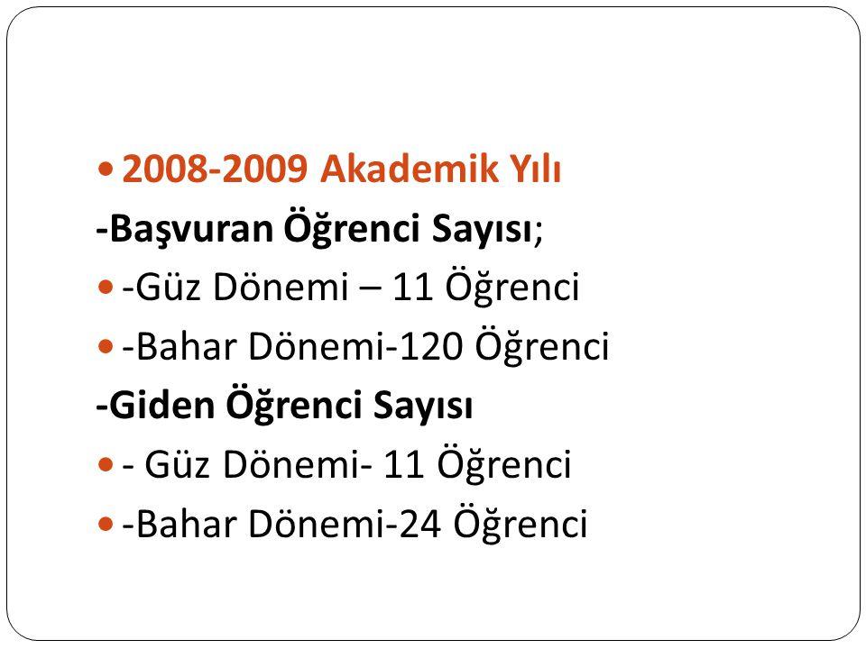 2008-2009 Akademik Yılı -Başvuran Öğrenci Sayısı; -Güz Dönemi – 11 Öğrenci -Bahar Dönemi-120 Öğrenci -Giden Öğrenci Sayısı - Güz Dönemi- 11 Öğrenci -Bahar Dönemi-24 Öğrenci