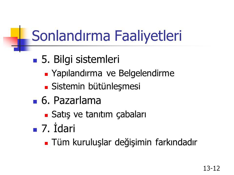 Sonlandırma Faaliyetleri 5.Bilgi sistemleri Yapılandırma ve Belgelendirme Sistemin bütünleşmesi 6.