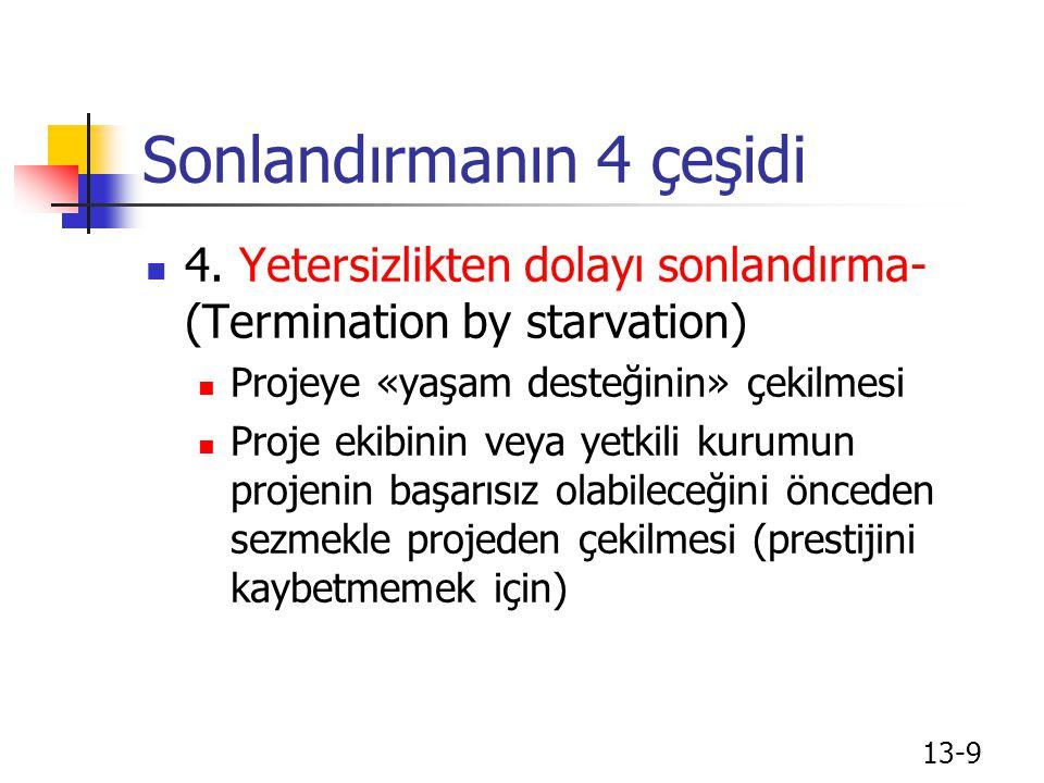 Tipik sonlandırma faaliyetleri Genel olarak, sonlandırma meseleleri 7 kategoriye bölünür: Faaliyet örnekleri: 1.