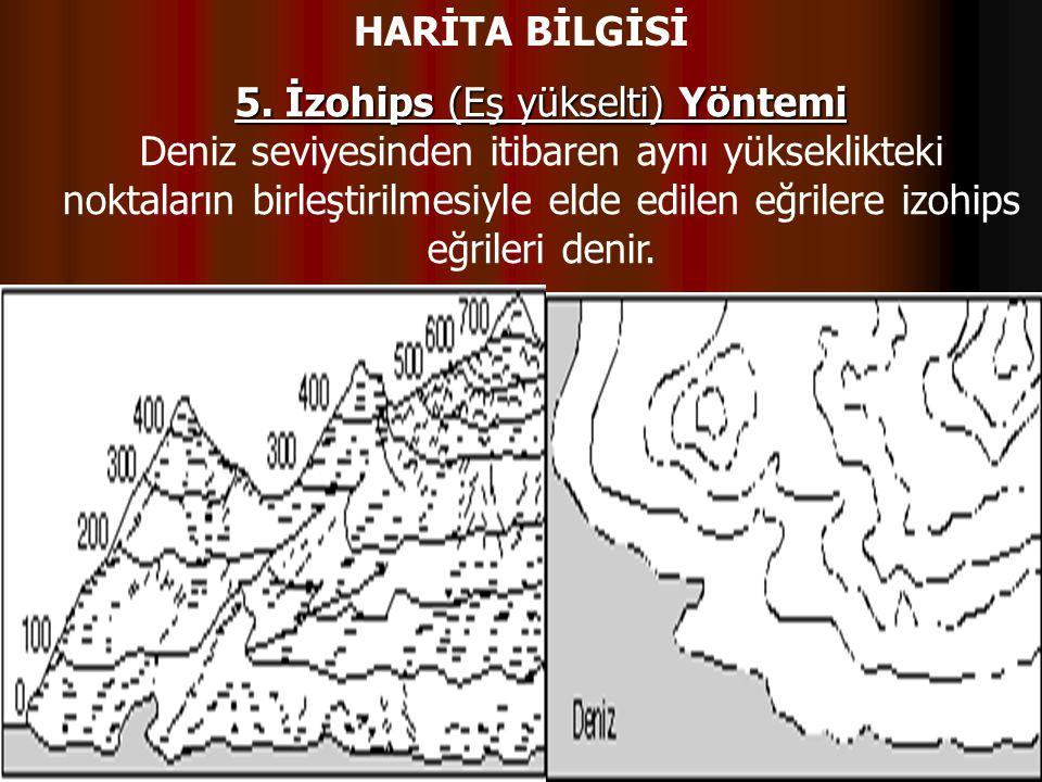 HARİTA BİLGİSİ 5. İzohips (Eş yükselti) Yöntemi Deniz seviyesinden itibaren aynı yükseklikteki noktaların birleştirilmesiyle elde edilen eğrilere izoh