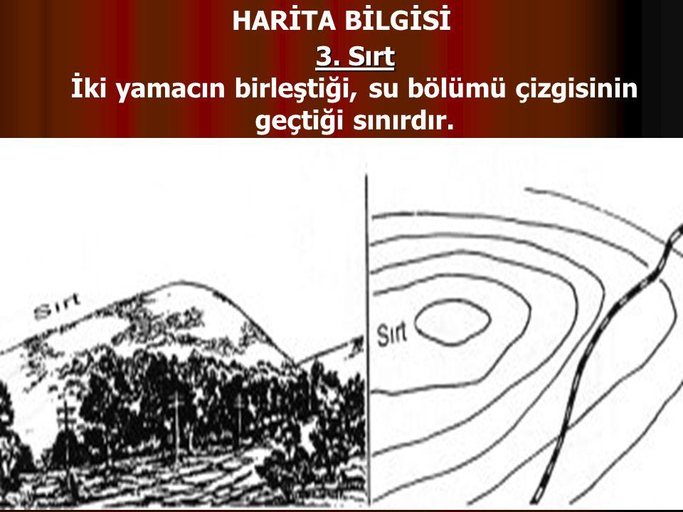 HARİTA BİLGİSİ 3. Sırt İki yamacın birleştiği, su bölümü çizgisinin geçtiği sınırdır.