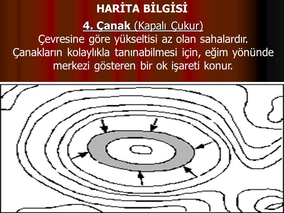 4. Çanak (Kapalı Çukur) Çevresine göre yükseltisi az olan sahalardır. Çanakların kolaylıkla tanınabilmesi için, eğim yönünde merkezi gösteren bir ok i