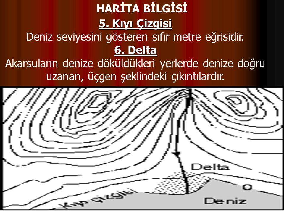 5. Kıyı Çizgisi Deniz seviyesini gösteren sıfır metre eğrisidir. 6. Delta Akarsuların denize döküldükleri yerlerde denize doğru uzanan, üçgen şeklinde