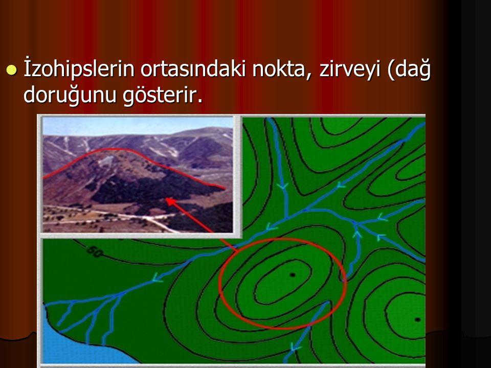 İzohipslerin ortasındaki nokta, zirveyi (dağ doruğunu gösterir. İzohipslerin ortasındaki nokta, zirveyi (dağ doruğunu gösterir.