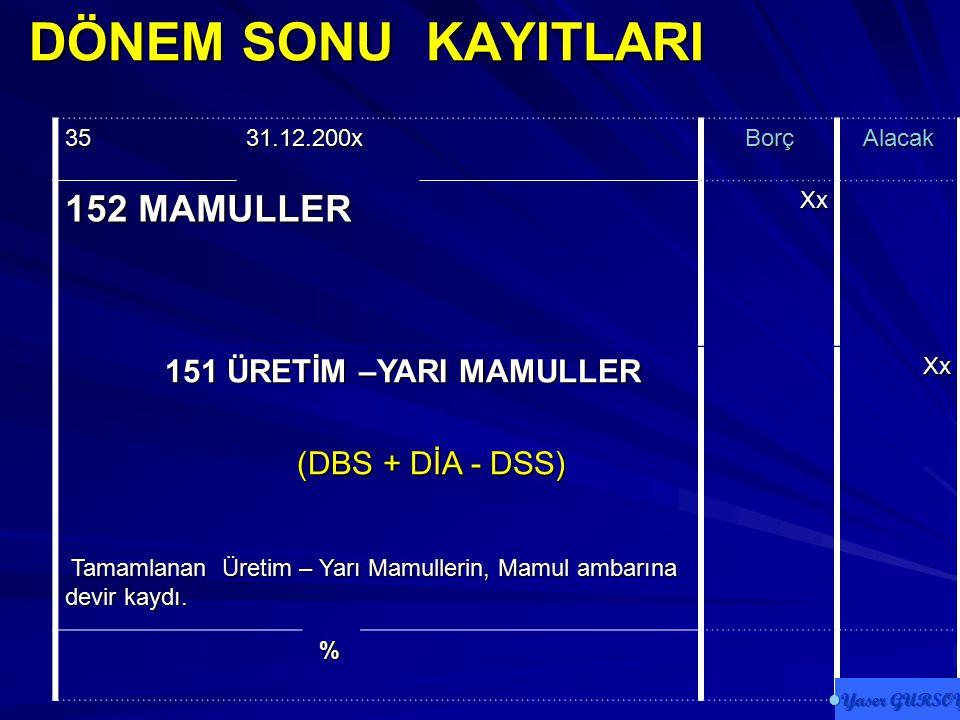 DÖNEM SONU KAYITLARI 3531.12.200xBorçAlacak 152 MAMULLER Xx 151 ÜRETİM –YARI MAMULLER (DBS + DİA - DSS) (DBS + DİA - DSS)Xx Tamamlanan Üretim – Yarı M