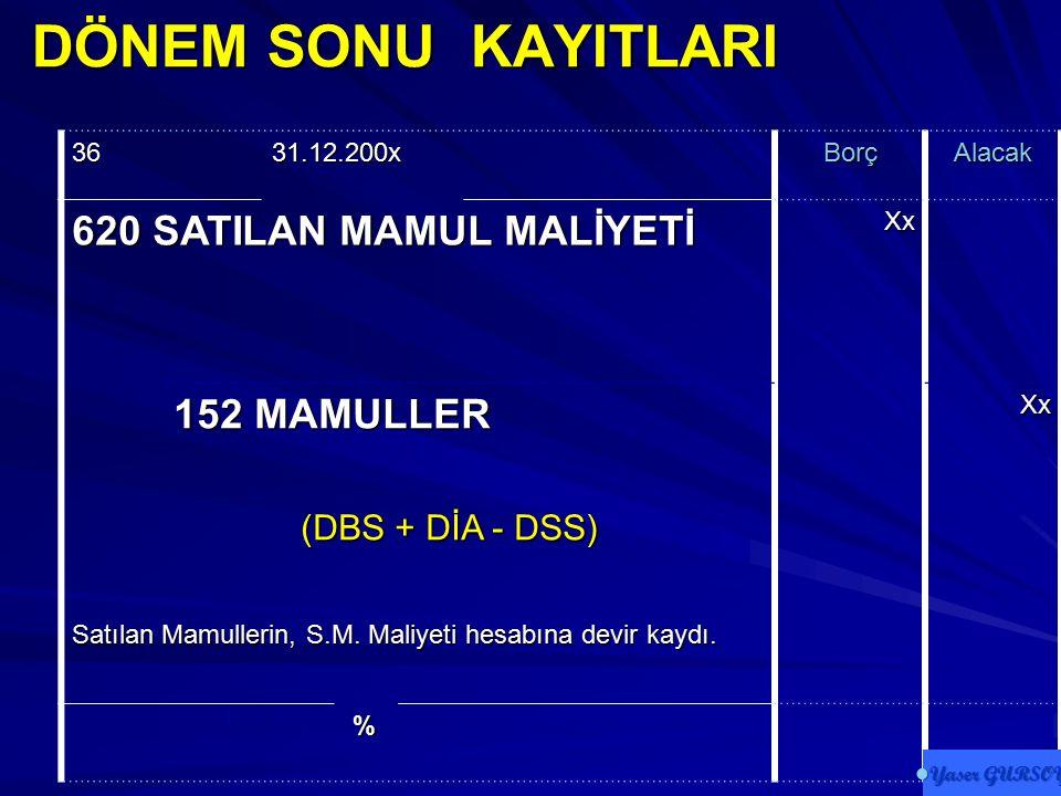 DÖNEM SONU KAYITLARI 3631.12.200xBorçAlacak 620 SATILAN MAMUL MALİYETİ Xx 152 MAMULLER (DBS + DİA - DSS) (DBS + DİA - DSS)Xx Satılan Mamullerin, S.M.
