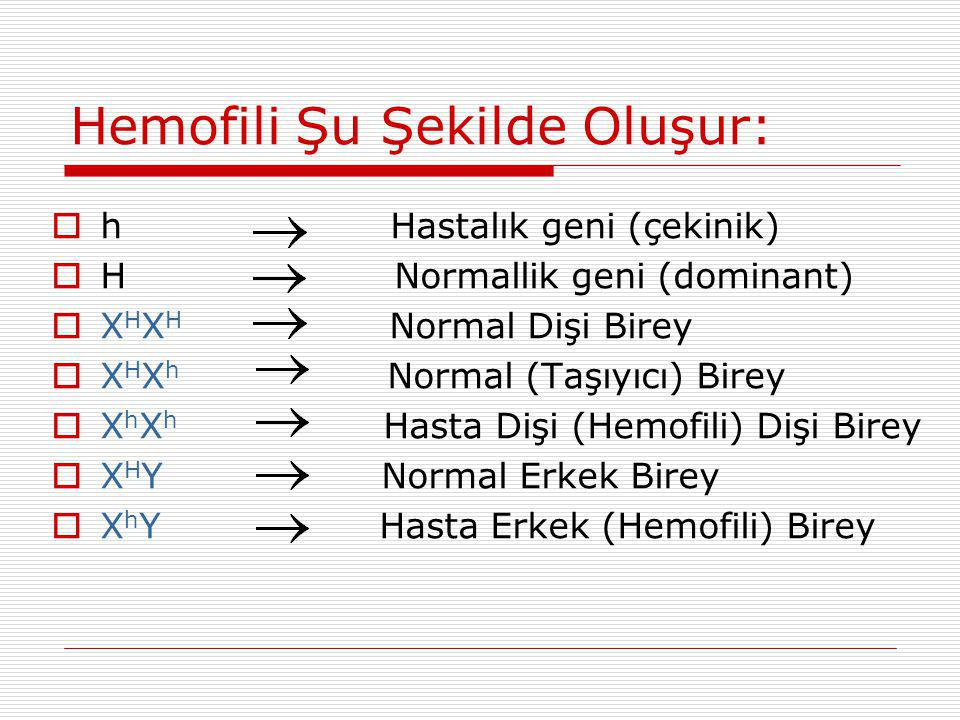 Hemofili Şu Şekilde Oluşur:  h Hastalık geni (çekinik)  H Normallik geni (dominant)  X H X H Normal Dişi Birey  X H X h Normal (Taşıyıcı) Birey 