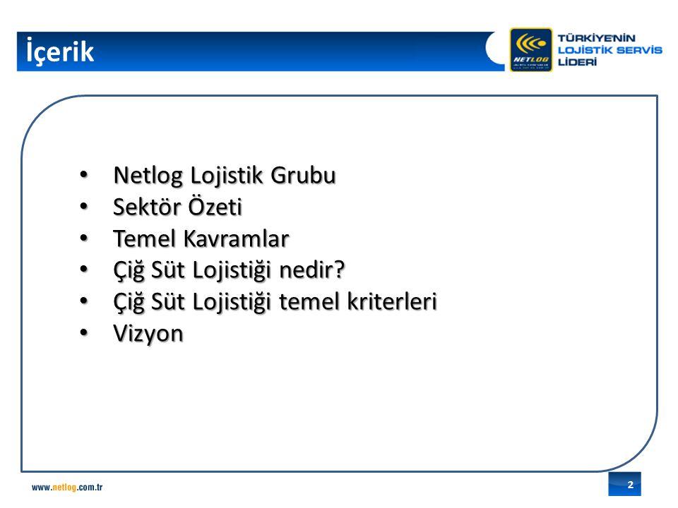 Netlog Lojistik Grubu 3 Yıllık Büyüme (İstihdam) Yıllık Büyüme (Ciro) FORTUNE 500 yazısı gelecek Uluslararası taşımada Türkiye'nin 1 numarası Tekstil lojistiğinde ilk 3 Türkiye'nin 1 numaralı hızlı tüketim malları lojistik firması Türkiye'nin 1 numaralı sıvı gıda taşıma firması Zincir mağaza dağıtımlarında Türkiye'nin 1 numarası Türkiye'nin lider iade lojistik firması Netlog Lojistik Grubu Hakkında Türkiye'nin 1 numaralı depolama şirketi, Türkiye'nin 1 numaralı lojistik araç filosu sahibi, Türkiye'nin 1 numaralı soğuk zincir lojistik firması, Türkiye'nin tek soğuk taşıma ağı sahibi Türkiye'nin en büyük frigo araç filo sahibi Türkiyenin en büyük konteyner forwarding şirketi.