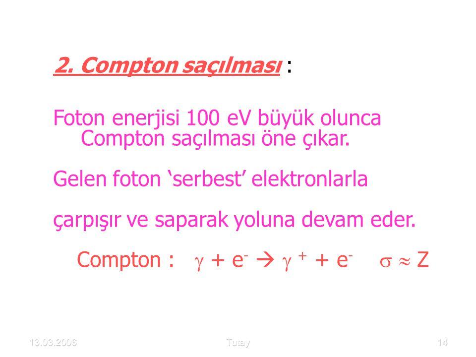 13.03.2006Tutay14 2. Compton saçılması : Foton enerjisi 100 eV büyük olunca Compton saçılması öne çıkar. Gelen foton 'serbest' elektronlarla çarpışır