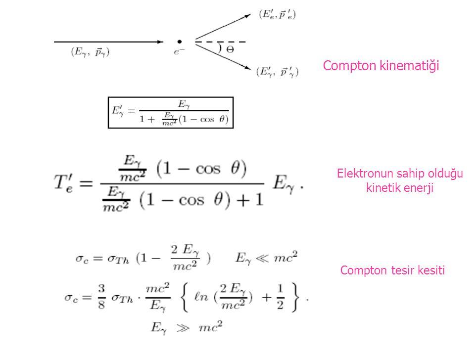 Elektronun sahip olduğu kinetik enerji Compton tesir kesiti Compton kinematiği