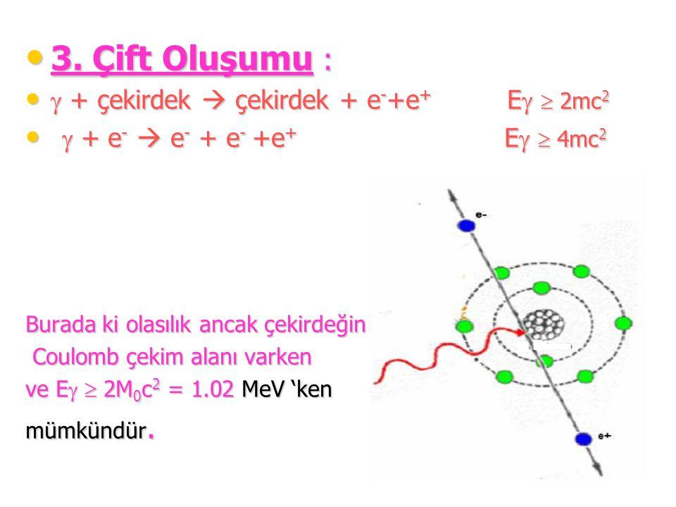 3. Çift Oluşumu : 3. Çift Oluşumu :  + çekirdek  çekirdek + e - +e + E   2mc 2  + çekirdek  çekirdek + e - +e + E   2mc 2  + e -  e - + e -