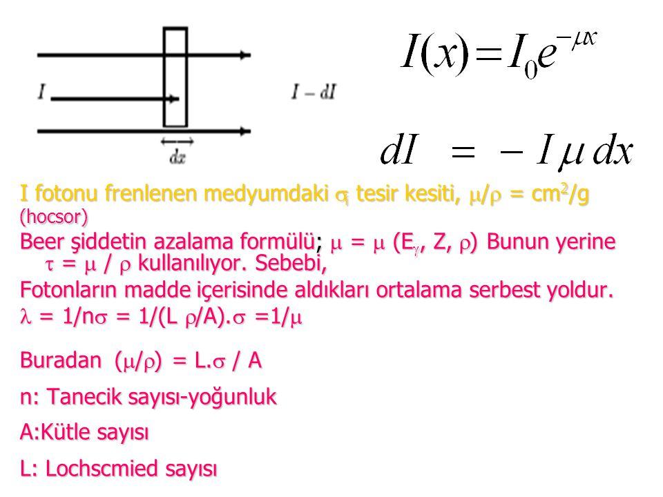 I fotonu frenlenen medyumdaki  i tesir kesiti,  /  = cm 2 /g (hocsor) Beer şiddetin azalama formülü;  =  (E , Z,  ) Bunun yerine  =  /  kull