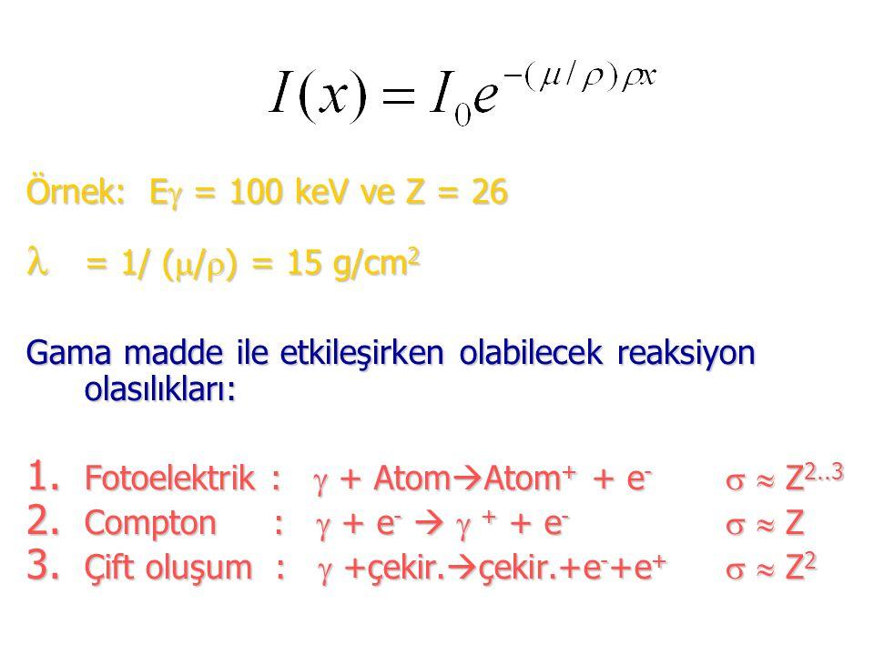 Örnek: E  = 100 keV ve Z = 26 = 1/ (  /  ) = 15 g/cm 2 = 1/ (  /  ) = 15 g/cm 2 Gama madde ile etkileşirken olabilecek reaksiyon olasılıkları: 1.