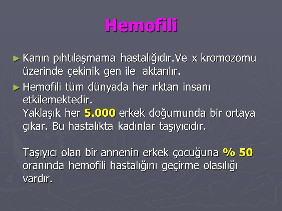 Hemofili ► Kanın pıhtılaşmama hastalığıdır.Ve x kromozomu üzerinde çekinik gen ile aktarılır. ► Hemofili tüm dünyada her ırktan insanı etkilemektedir.