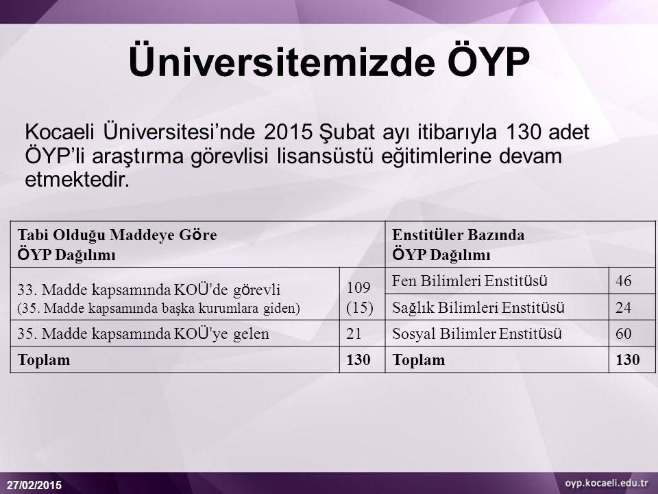 27/02/2015 Üniversitemizde ÖYP Kocaeli Üniversitesi'nde 2015 Şubat ayı itibarıyla 130 adet ÖYP'li araştırma görevlisi lisansüstü eğitimlerine devam etmektedir.