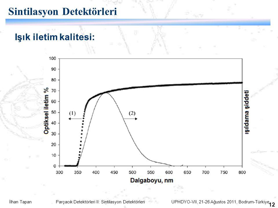 İlhan Tapan Parçacık Detektörleri II: Sintilasyon Detektörleri UPHDYO-VII, 21-26 Ağustos 2011, Bodrum-Türkiye 12 Sintilasyon Detektörleri Işık iletim kalitesi: