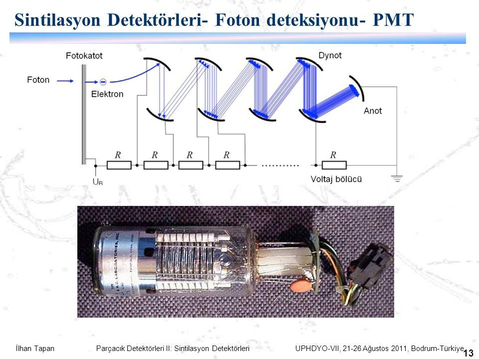 İlhan Tapan Parçacık Detektörleri II: Sintilasyon Detektörleri UPHDYO-VII, 21-26 Ağustos 2011, Bodrum-Türkiye 13 Sintilasyon Detektörleri- Foton deteksiyonu- PMT