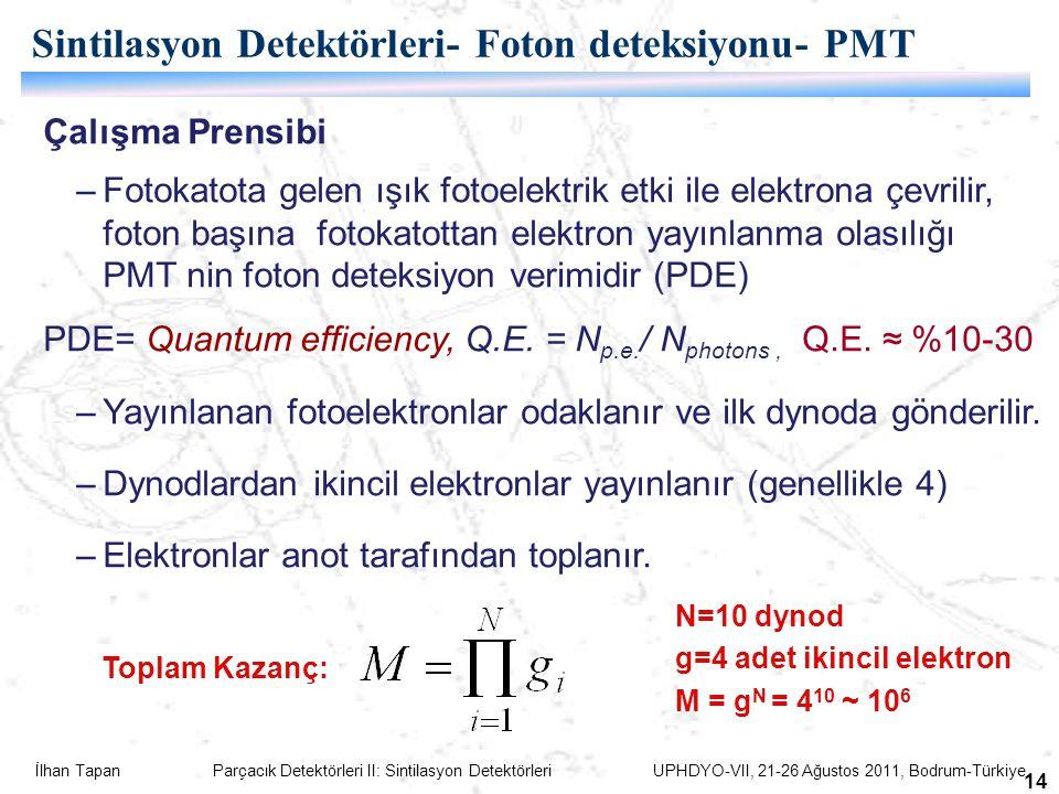 İlhan Tapan Parçacık Detektörleri II: Sintilasyon Detektörleri UPHDYO-VII, 21-26 Ağustos 2011, Bodrum-Türkiye 14 Çalışma Prensibi –Fotokatota gelen ışık fotoelektrik etki ile elektrona çevrilir, foton başına fotokatottan elektron yayınlanma olasılığı PMT nin foton deteksiyon verimidir (PDE) PDE= Quantum efficiency, Q.E.
