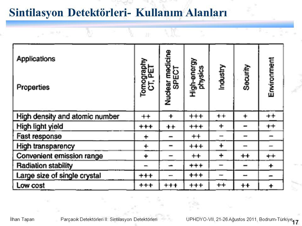 İlhan Tapan Parçacık Detektörleri II: Sintilasyon Detektörleri UPHDYO-VII, 21-26 Ağustos 2011, Bodrum-Türkiye 17 Sintilasyon Detektörleri- Kullanım Alanları