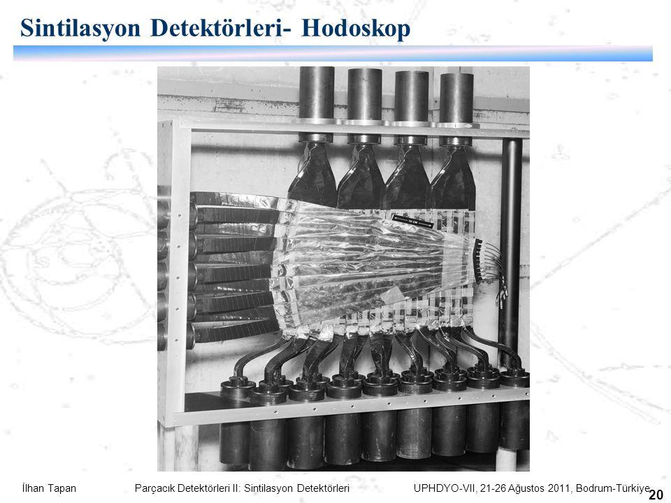 İlhan Tapan Parçacık Detektörleri II: Sintilasyon Detektörleri UPHDYO-VII, 21-26 Ağustos 2011, Bodrum-Türkiye 20 Sintilasyon Detektörleri- Hodoskop