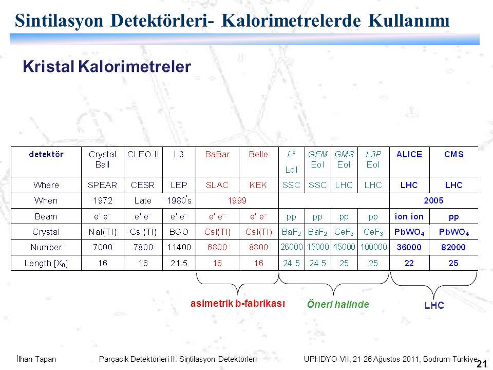 İlhan Tapan Parçacık Detektörleri II: Sintilasyon Detektörleri UPHDYO-VII, 21-26 Ağustos 2011, Bodrum-Türkiye 21 asimetrik b-fabrikası Öneri halinde LHC Kristal Kalorimetreler Sintilasyon Detektörleri- Kalorimetrelerde Kullanımı
