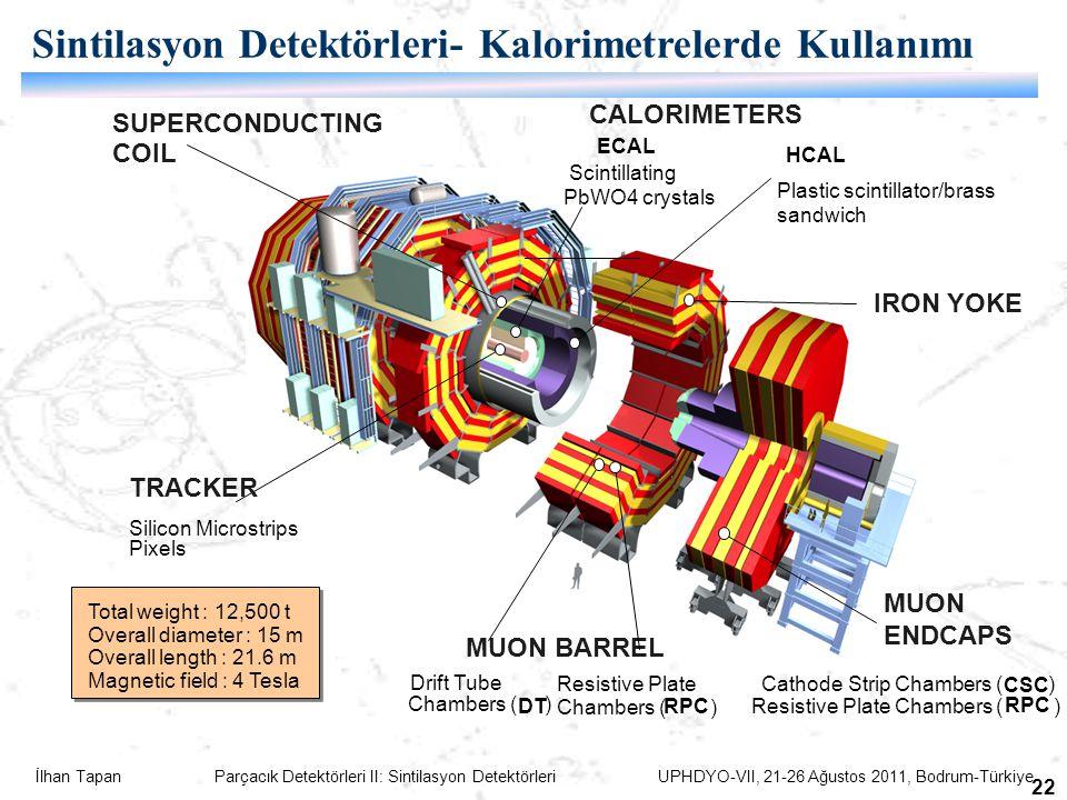 İlhan Tapan Parçacık Detektörleri II: Sintilasyon Detektörleri UPHDYO-VII, 21-26 Ağustos 2011, Bodrum-Türkiye 22 MUON BARREL CALORIMETERS Silicon Microstrips Pixels ECAL Scintillating PbWO4 crystals Cathode Strip Chambers ( ) CSC Resistive Plate Chambers ( ) RPC Drift Tube Chambers ( ) DT Resistive Plate Chambers ( ) RPC SUPERCONDUCTING COIL IRON YOKE TRACKER MUON ENDCAPS Total weight : 12,500 t Overall diameter : 15 m Overall length : 21.6 m Magnetic field : 4 Tesla HCAL Plastic scintillator/brass sandwich Sintilasyon Detektörleri- Kalorimetrelerde Kullanımı