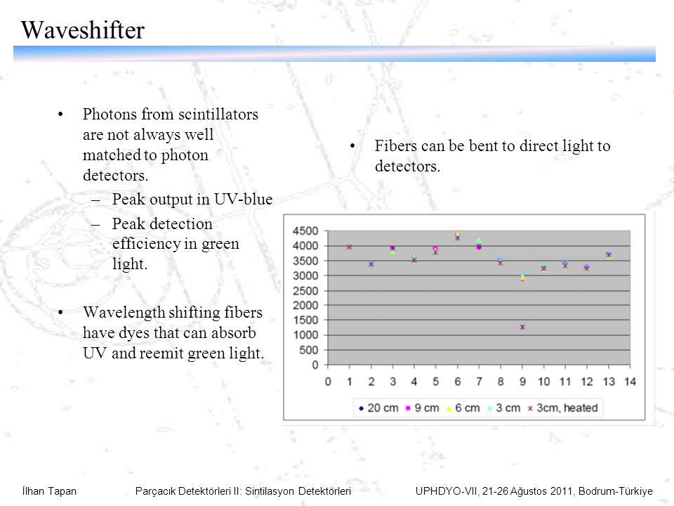 İlhan Tapan Parçacık Detektörleri II: Sintilasyon Detektörleri UPHDYO-VII, 21-26 Ağustos 2011, Bodrum-Türkiye Waveshifter Photons from scintillators a