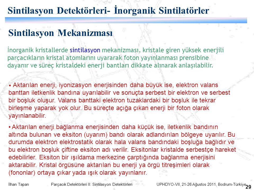 İlhan Tapan Parçacık Detektörleri II: Sintilasyon Detektörleri UPHDYO-VII, 21-26 Ağustos 2011, Bodrum-Türkiye 29 İnorganik kristallerde sintilasyon me